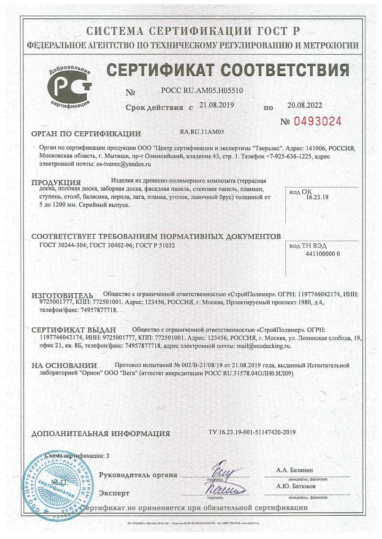 Sertifikati o bezbednosti i usaglašenosti proizvoda EcoDecking ® Sertifikat važi Do 20.02.2022
