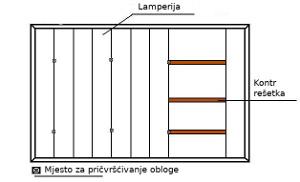 Montaža lamperije