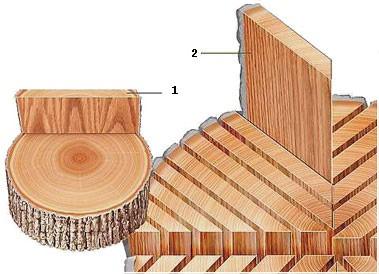 Tangencijalnim raspiljivanjem - 1 se naziva nacin raspiljivanja gde povrsina reza prolazi na rastojanju od jezgra po dodirnom do prstena godova sloju stabla.