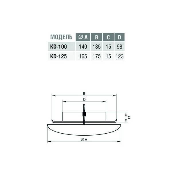Расходные материалы для монтажа Клапан вентиляционный